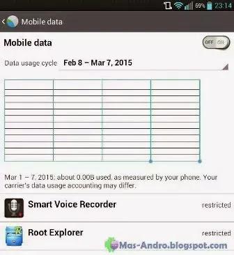 Aplikasi Android Terbaik: Pemantau Kinerja Sistem