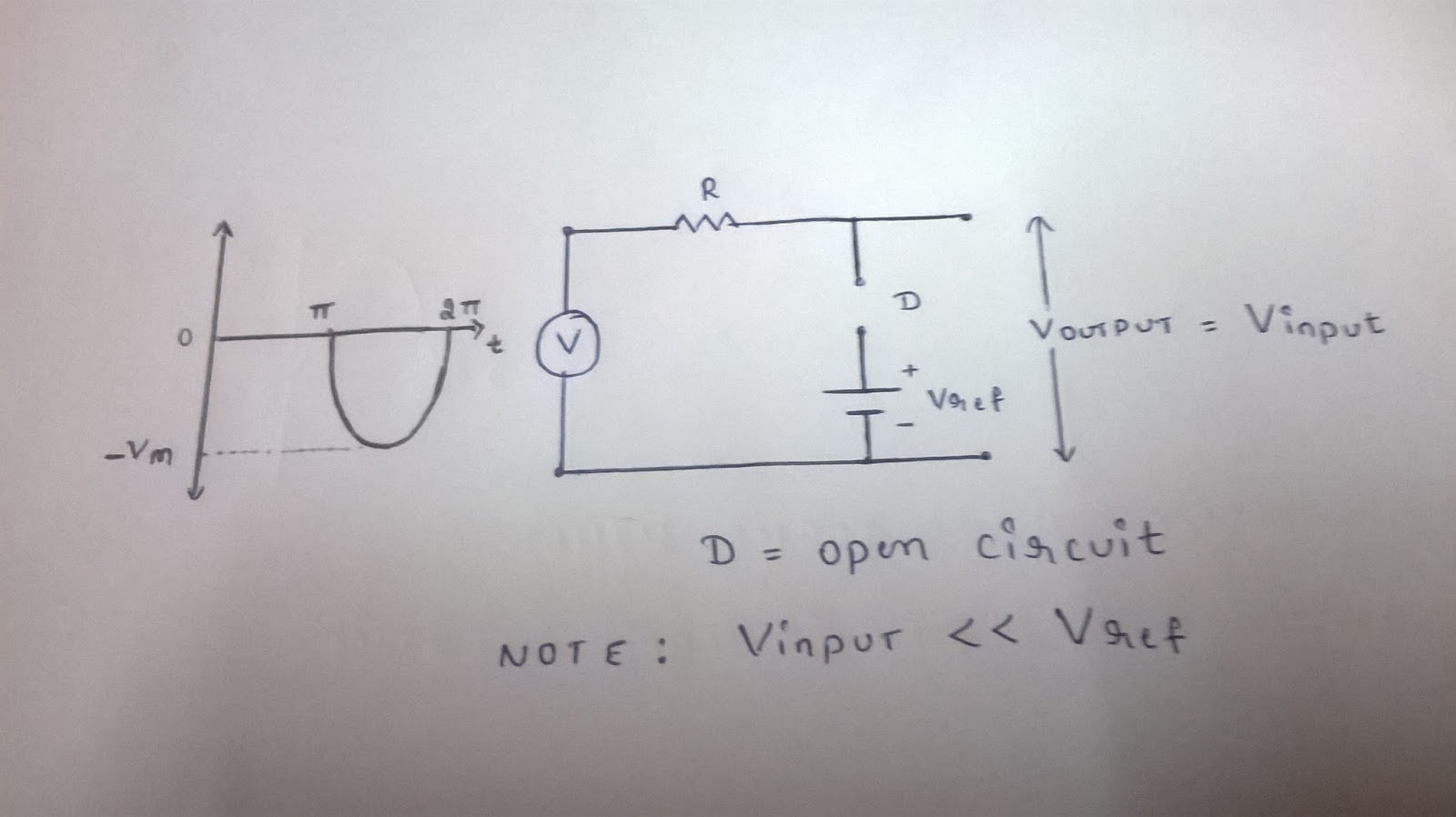 Basic clipping Circuits: Analysis of a Basic Diode Clipping Circuit
