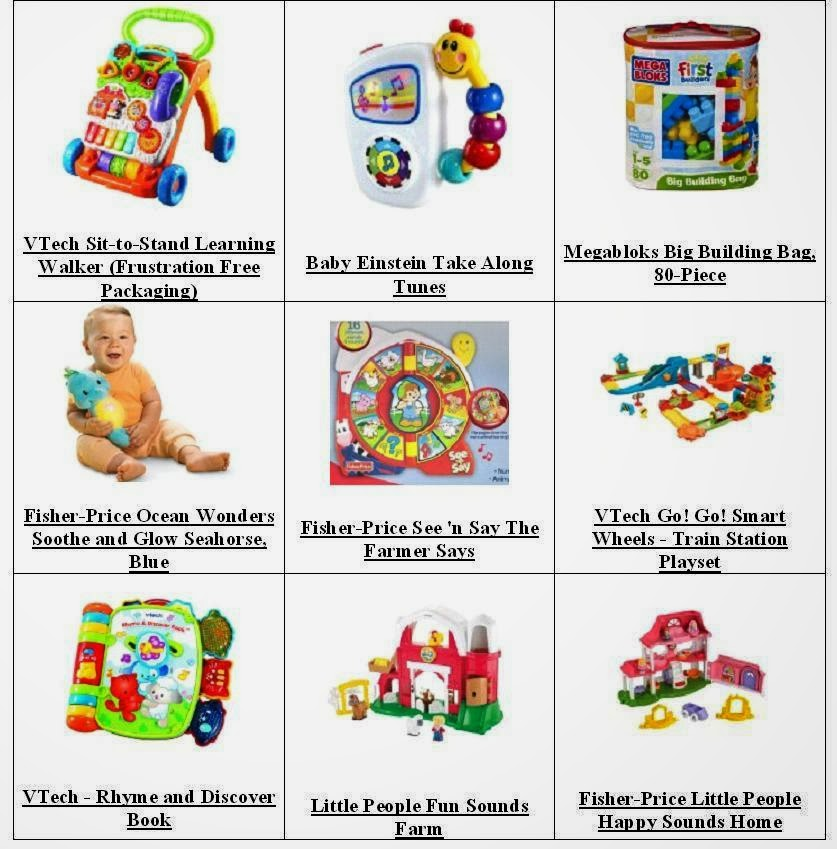 Best And Top Toys For Christmas 2013 - Age Range Birth 24 Months