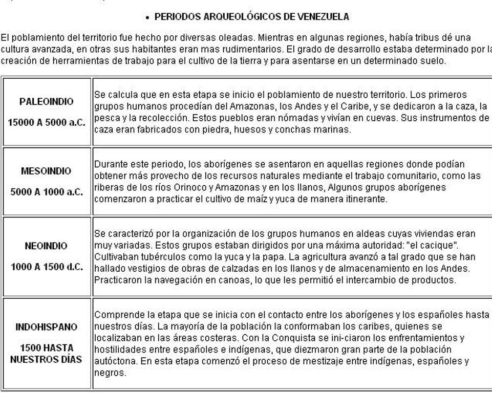 PERIODOS ARQUEOLGICOS DE VENEZUELA  Rescatando la Cultura
