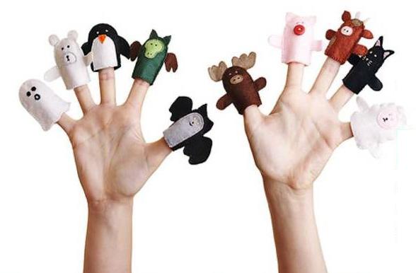 Пальчиковый театр -  pirkstiņlelle