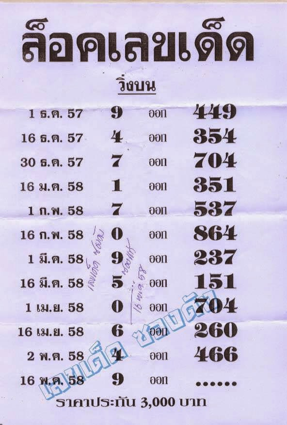 Thai lotto tip 001 thai lotto vip single sure number 16 may 2015