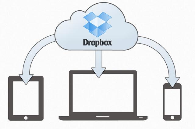 Penyimpanan data online dengan dropbox
