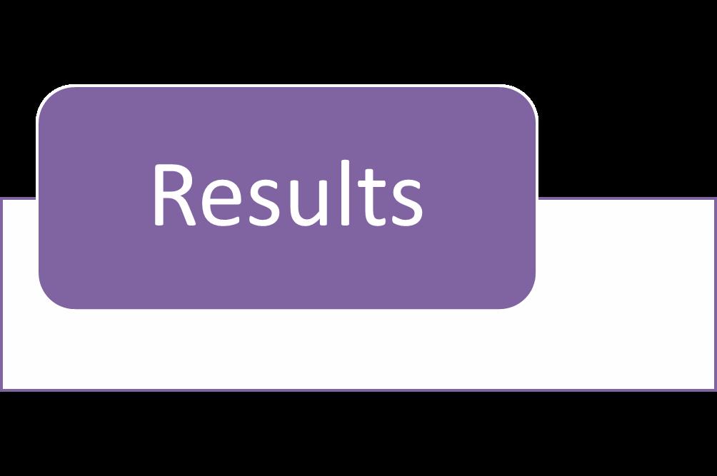 Kerala SSLC Result Date 2014