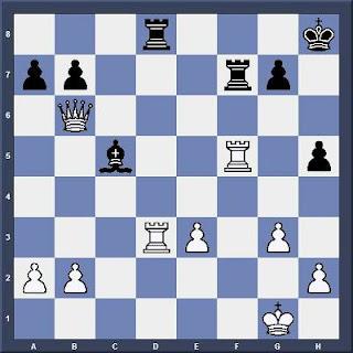 La position finale de la partie Ana Matnadze 1-0 Nino Maisuradze