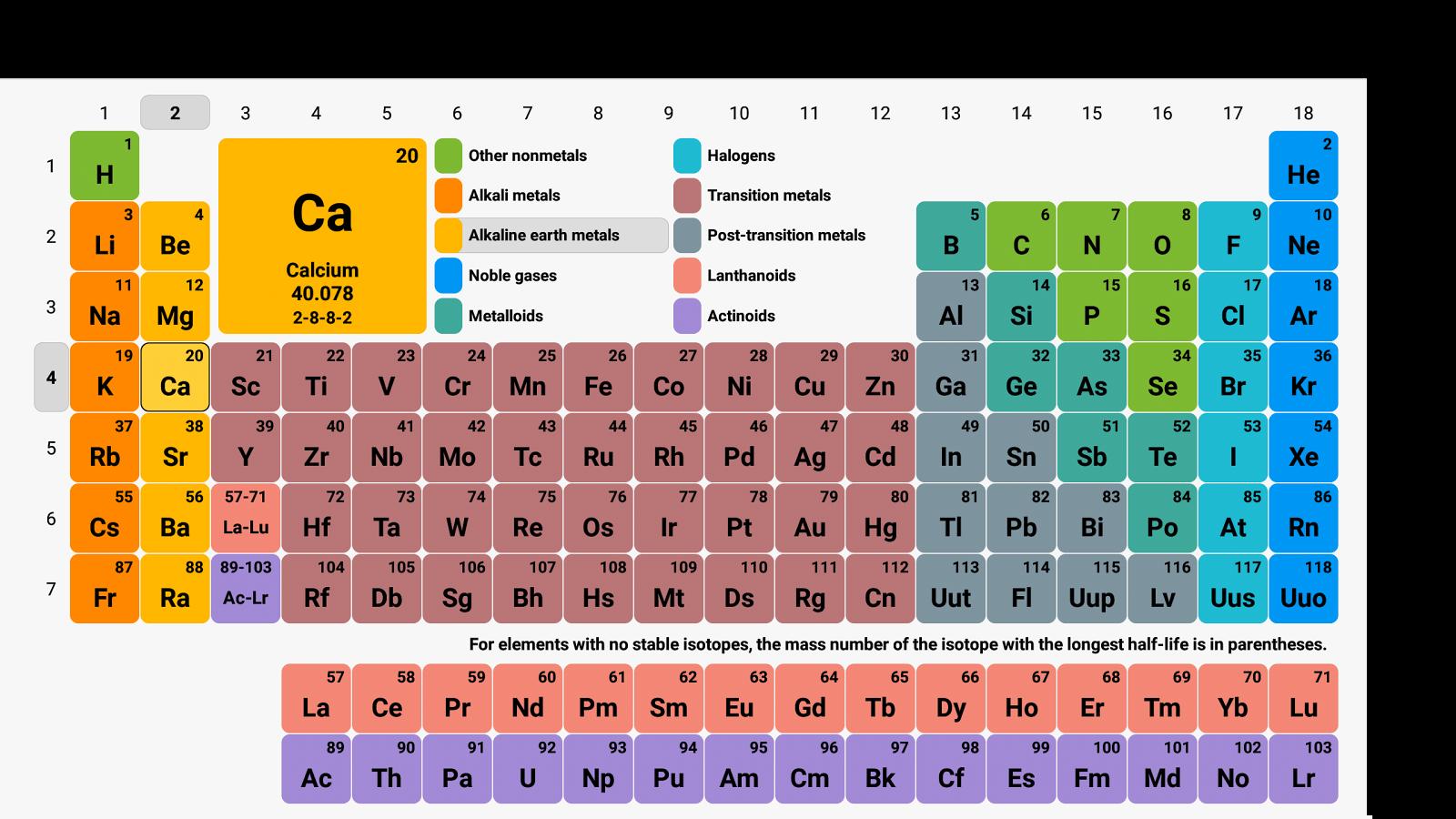 Новые химические элементы 2018