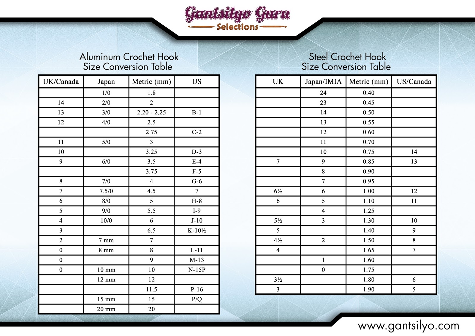 Metric Conversion Chart Length >> Gantsilyo Guru: Crochet Hook Conversion
