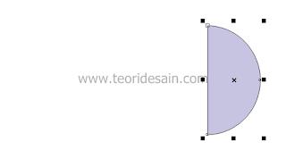 penjelasan dan fungsi perintah front minus back