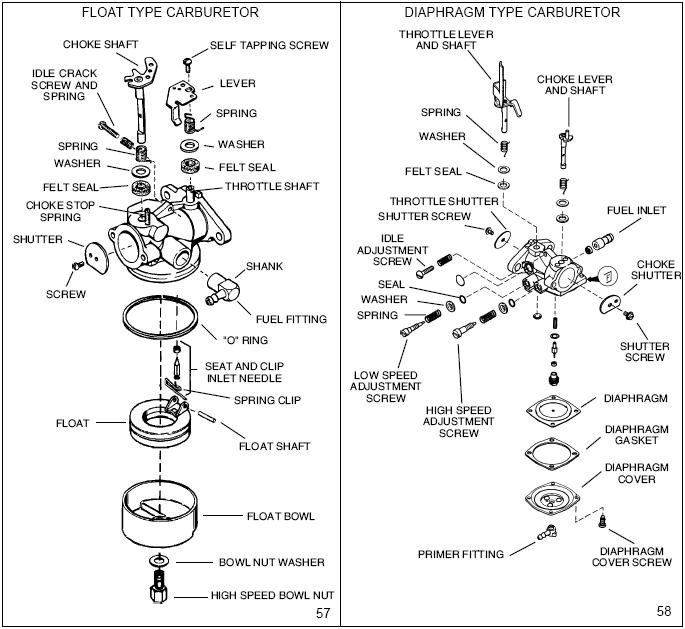 Carburetor Diagram Tecumseh on Honda Motorcycle Repair Guide