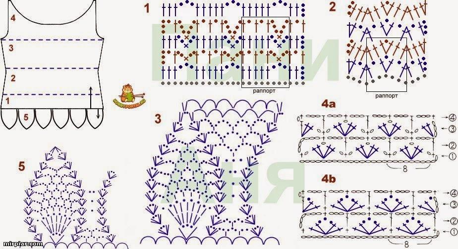 Blusas Tejidas a Crochet con Patrones Paso a Paso | Patrones Crochet ...