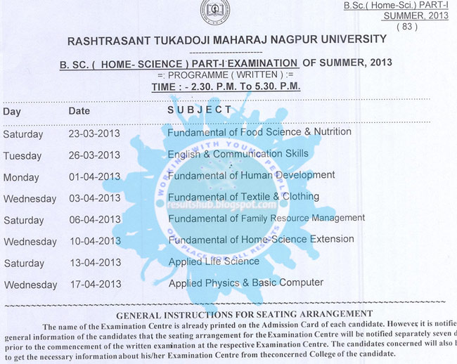B.Sc.Home Science Part 1 Summer 2013 Timetable Nagpur University