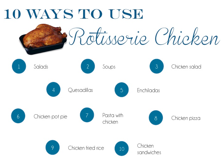 hilarystonesoup.com 10 ways to use rotisserie chicken