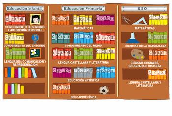 Recursos para Educación Primaria