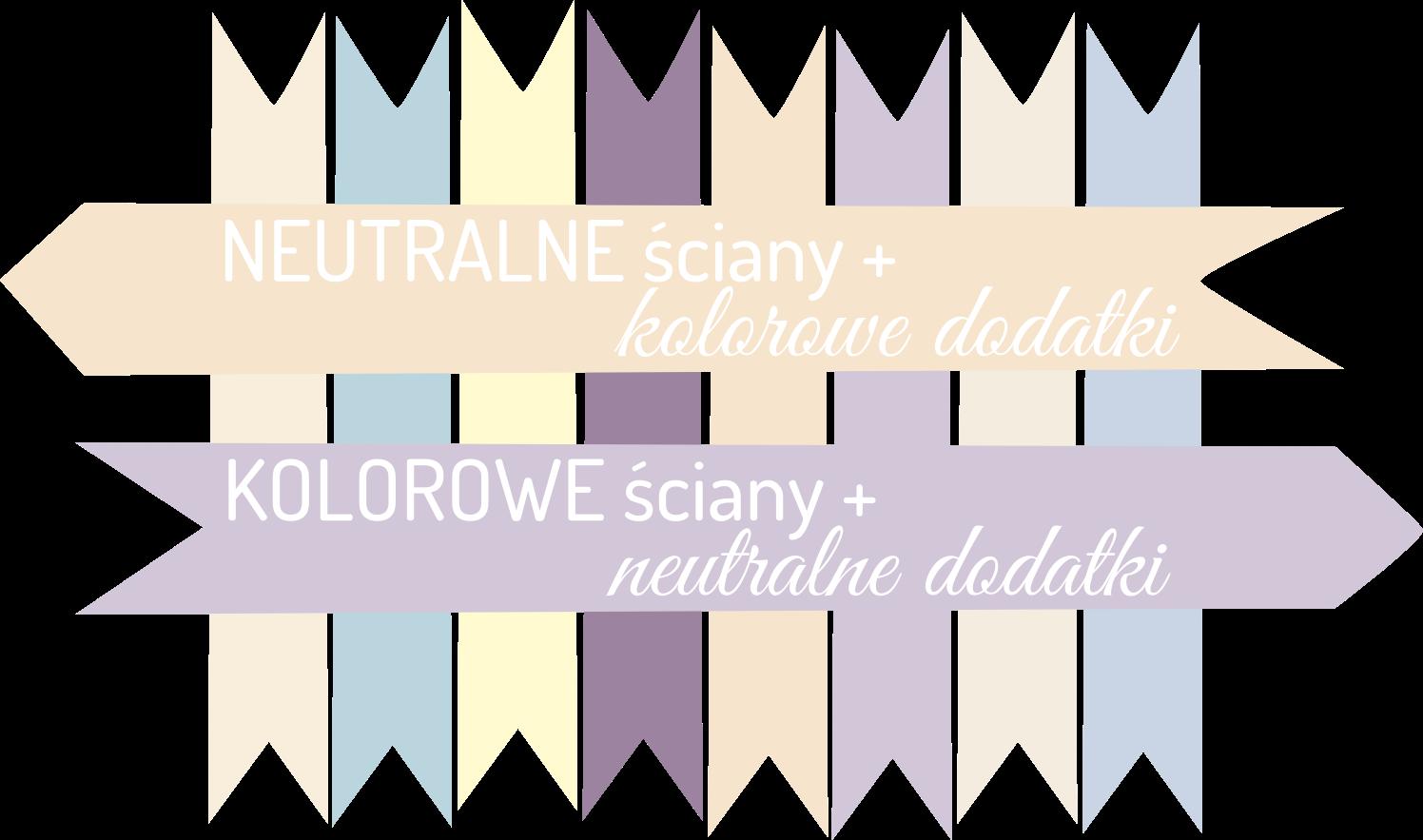 kolorowe ściany czy dodatki