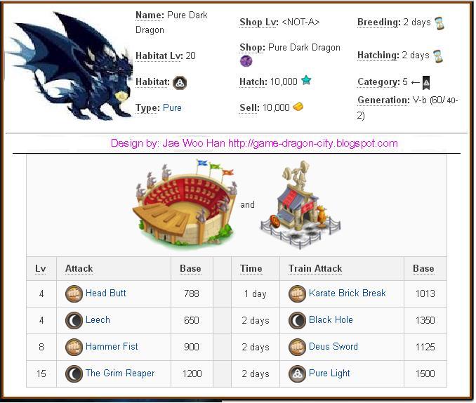 Tổng hợp về Damage và Attack các skill của các loại Pure Dragon trong game Dragon City 17