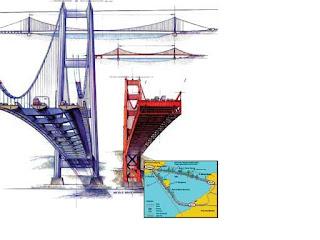 Jembatan Selat Sunda Waspadai Potensi Reservoir Magma