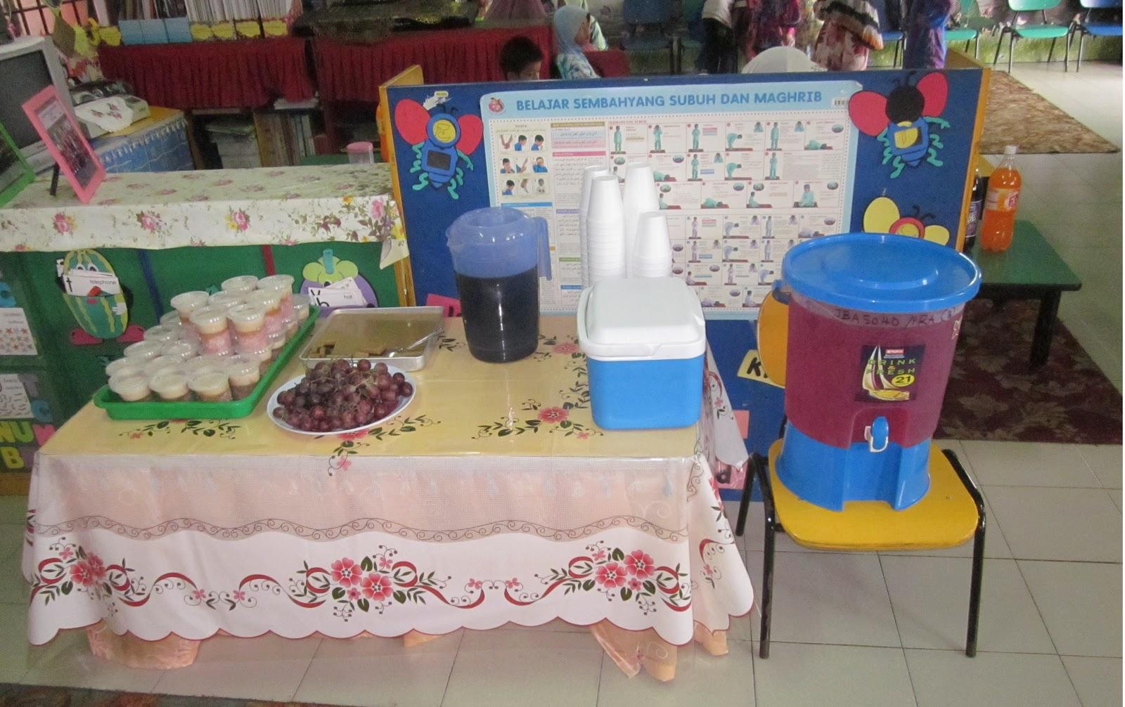 Contoh Kertas Kerja Sambutan Hari Raya Peringkat Sekolah - Alternative ...