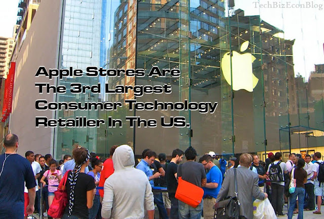 Apple Stores Are The 3rd Largest Consumer Technology Retailler In The US