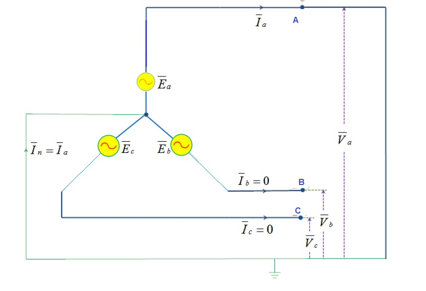 Single line to ground fault analysis electrical concepts single line to ground fault analysis ccuart Image collections