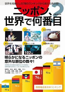 ニッポン、世界で何番目?