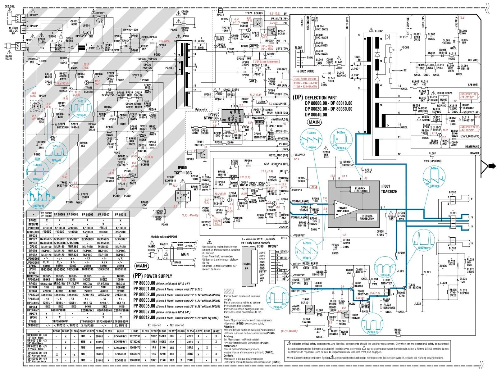 Схему для телевизора thomson 21mg10e