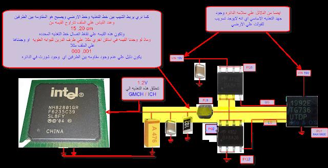 كيف تتبع الشورت على دوائر الشيب سيت ICH&GMCH