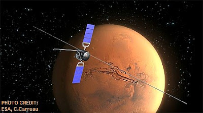 Mars Express Spacecraft's MARSIS