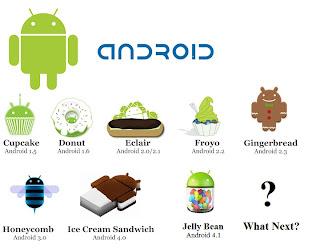 Tingkatan Android