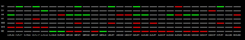 Trend scanner indicator forex