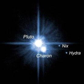 Fakta Planet Pluto