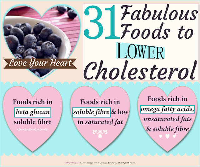Love your Heart with Foods to Lower Cholesterol