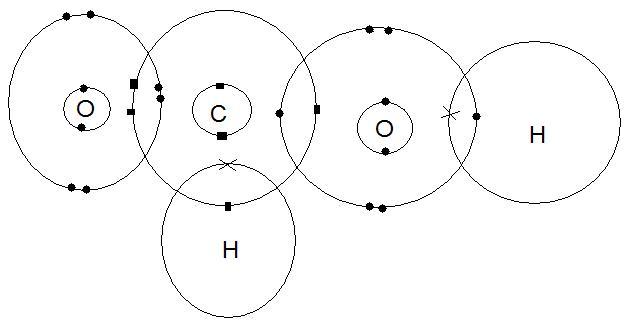 2p3 lss  chemical bonding by lim joo bin 2p317