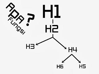 Apa Fungsi H1 H2 H3 H4 H5 H6