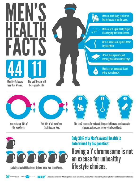 mens health natural male enhancement