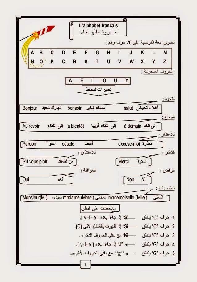 قواعد و أساسيات نطق الفرنسية لطلاب اللغات والحكومى مشروح عربى 10377250_10152811799