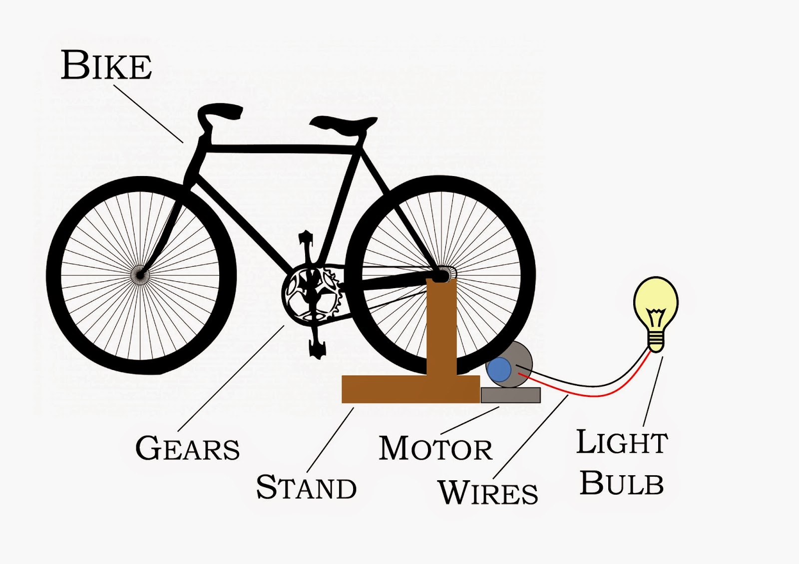 bike generator wiring diagram image collections