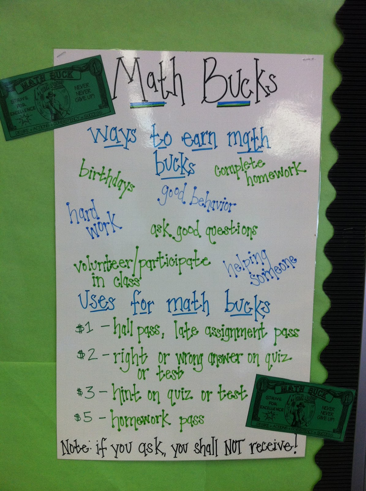 my goal as a math teacher Setting school year goals for kids the teacher will have goals for students when my 10-year-old said he wanted to get better at math, we went with the specific goal of practicing multiplication and division tables for 15 minutes a day.