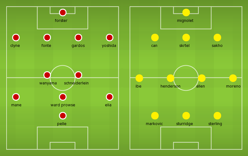 Possible Line-ups, Stats, Team News: Southampton vs Liverpool