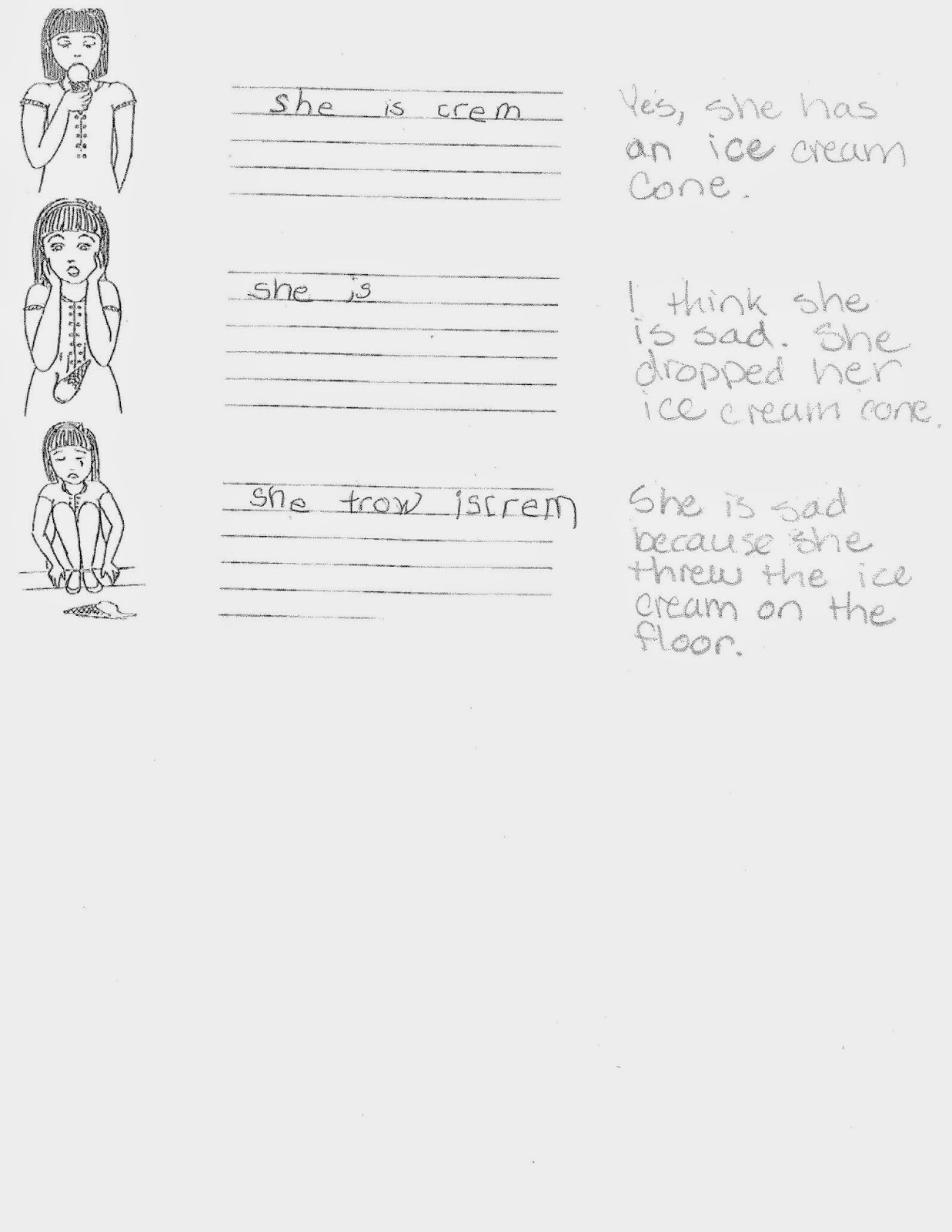 english at large using dialogue journals to identify writing here is an example of a student limited writing skills