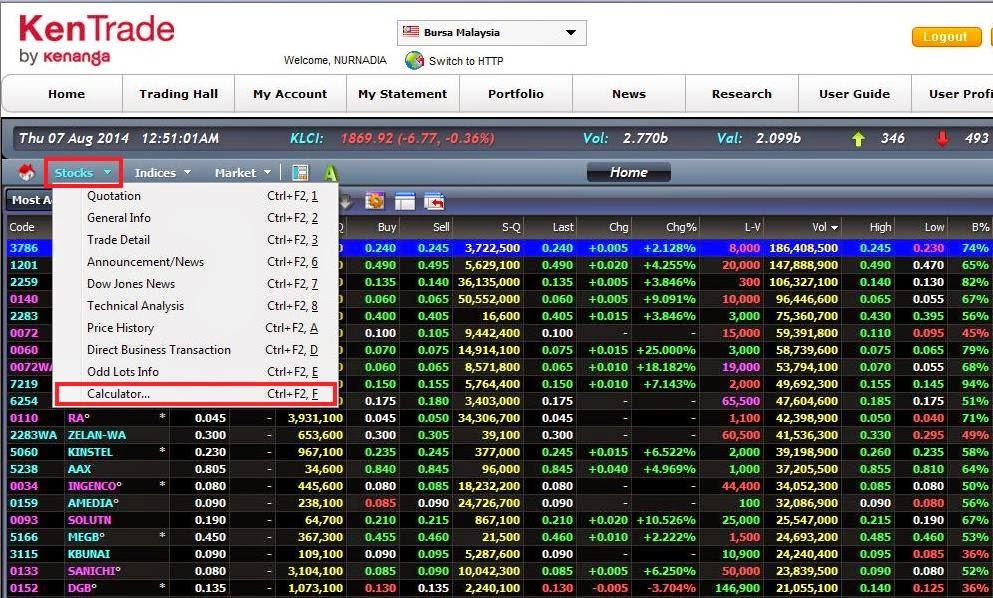 Kenanga investment bank brokerage fee
