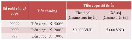 DUBAI PALACE Cung cap ca cuoc the thao Casino truc tuyen Xo so Casino dien tu