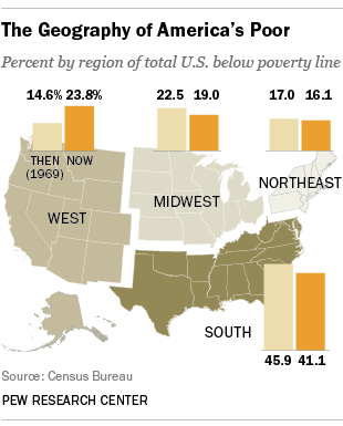 the new face of poverty For the first time, there are more people in working families living below the poverty line (67 million) than in workless and retired families in poverty combined (6.