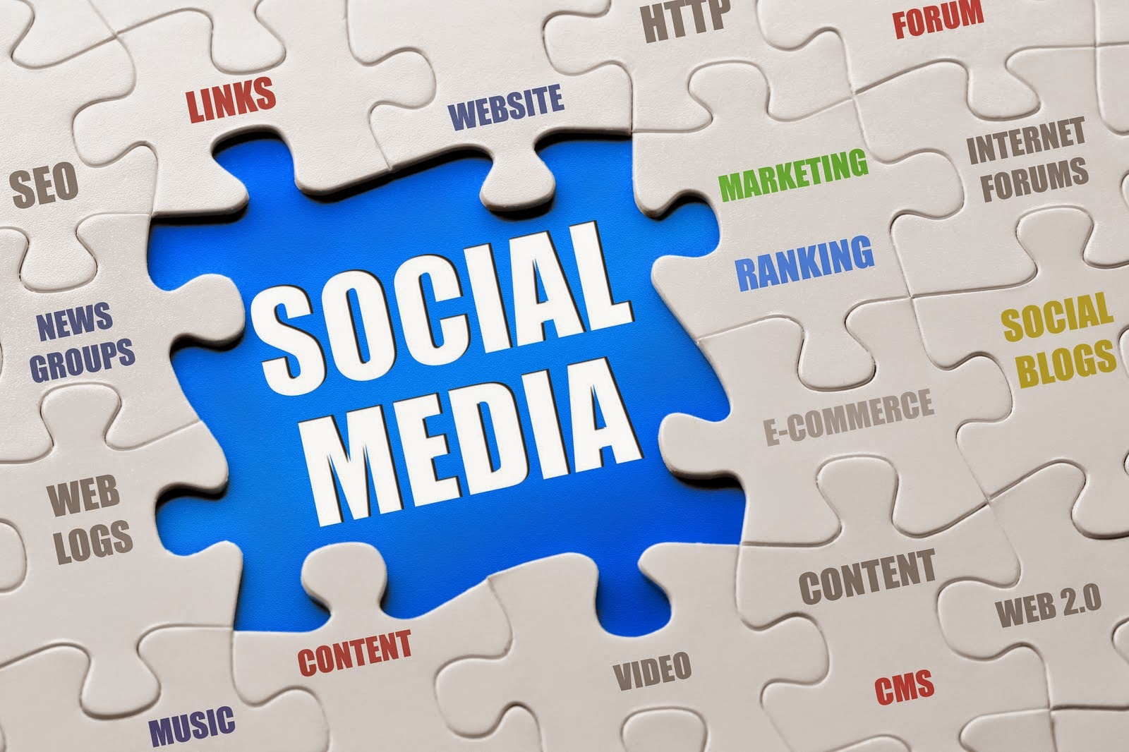 ways you can use to Earn Money from Social Networking