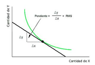Funciones de oferta y demanda pdf