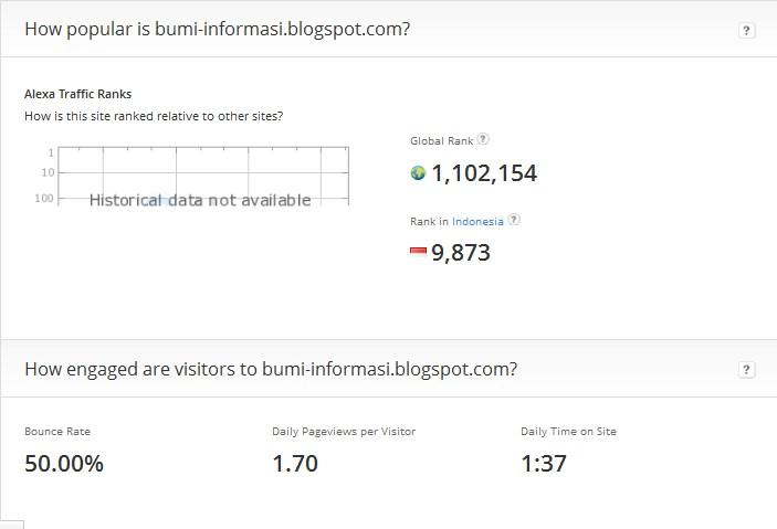 Memanfaatkan Blog Zombie Untuk Menguntungkan Blog Utama