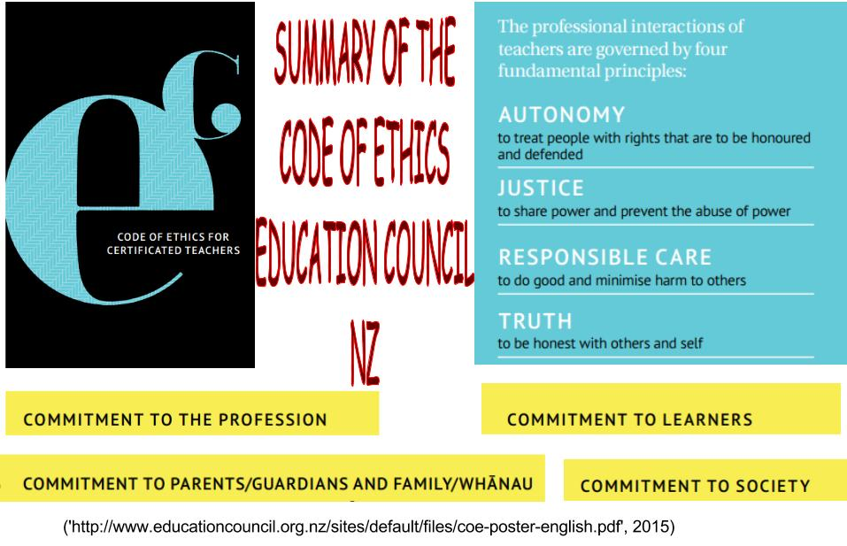Naeyc Code Of Ethical Conduct And Statement Mitment