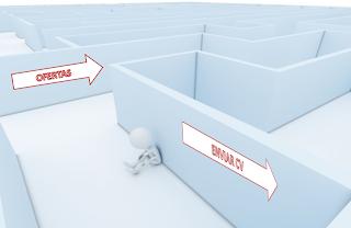 Reclutamiento 2.0 - conseguir candidatos a través de tu web - usabilidad