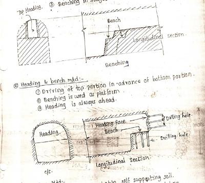 the tunnel ernesto sabato pdf