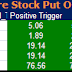 Most active future and option calls for 16 July 2015