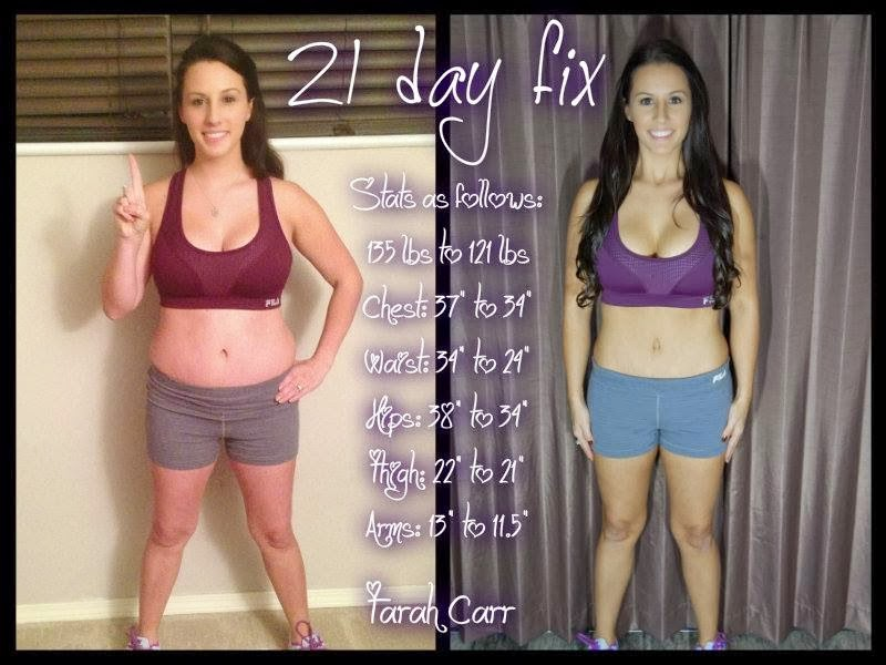 Living Life to the Fullest: 21 Day Fix Men and Women's Results